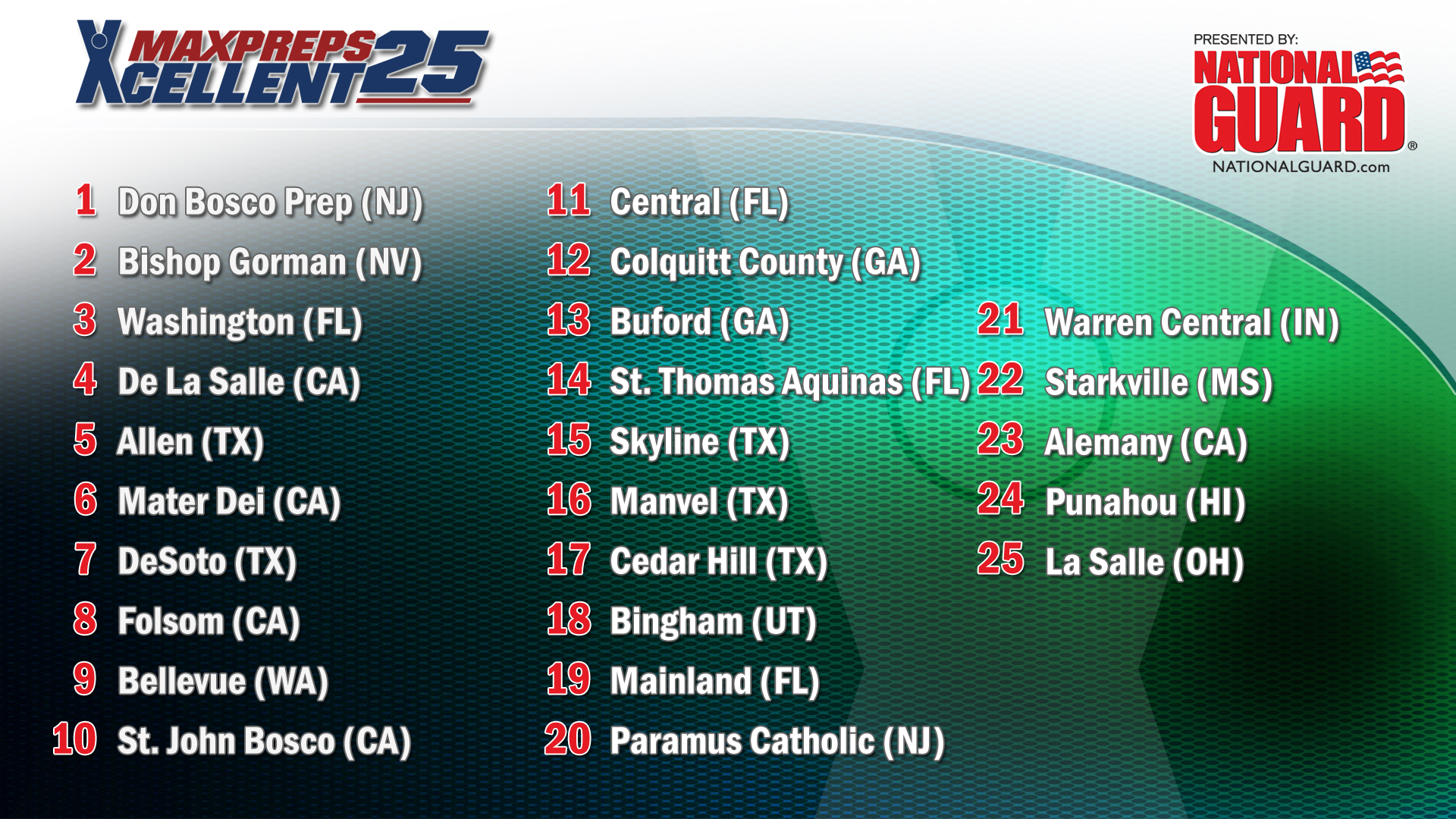 TOP 25 RANKINGS SHOW - October 7