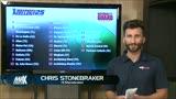 Top 25 Rankings Show - September 30